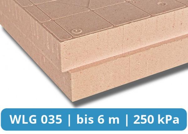 EPS Perimeter S35